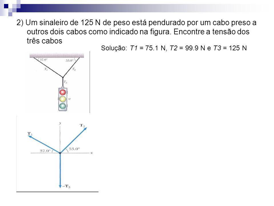 2) Um sinaleiro de 125 N de peso está pendurado por um cabo preso a outros dois cabos como indicado na figura. Encontre a tensão dos três cabos Soluçã
