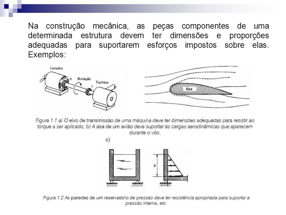 Na construção mecânica, as peças componentes de uma determinada estrutura devem ter dimensões e proporções adequadas para suportarem esforços impostos
