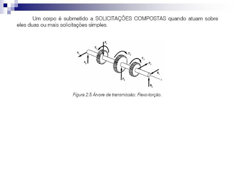 2) Um sinaleiro de 125 N de peso está pendurado por um cabo preso a outros dois cabos como indicado na figura.