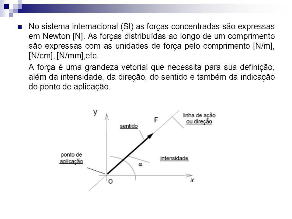 No sistema internacional (SI) as forças concentradas são expressas em Newton [N]. As forças distribuídas ao longo de um comprimento são expressas com