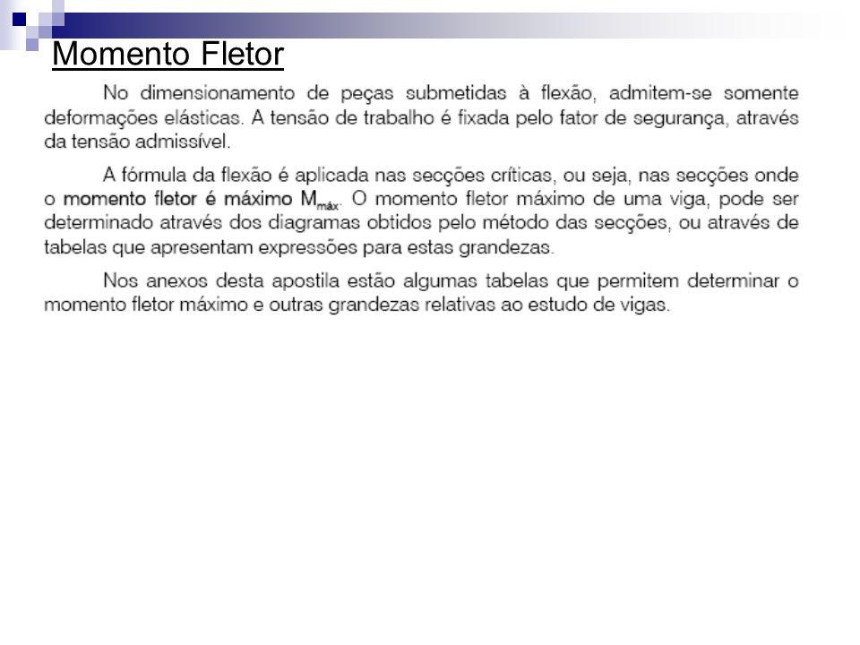Momento Fletor