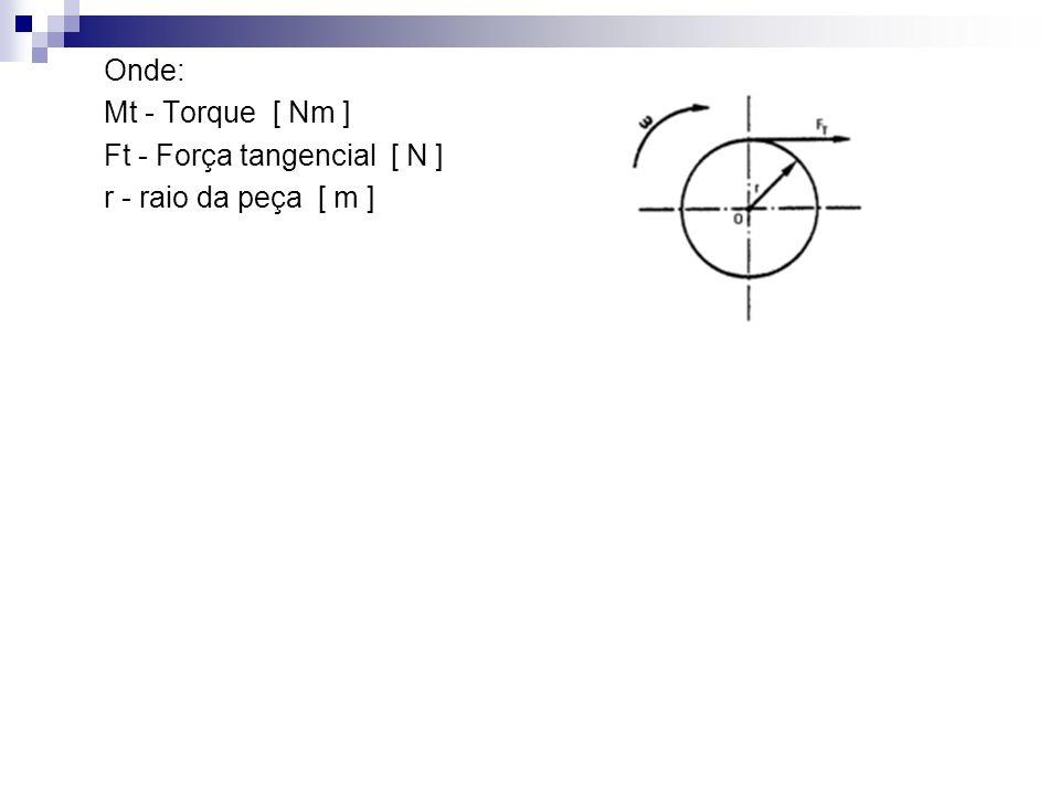 Onde: Mt - Torque [ Nm ] Ft - Força tangencial [ N ] r - raio da peça [ m ]