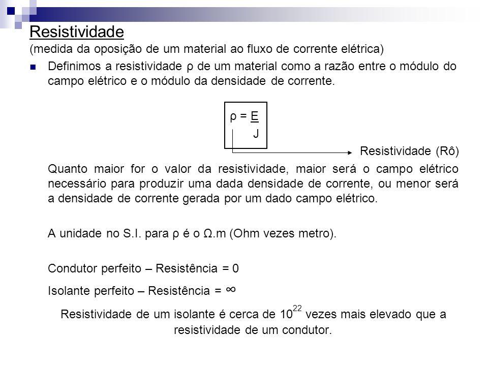 Resistividade (medida da oposição de um material ao fluxo de corrente elétrica) Definimos a resistividade ρ de um material como a razão entre o módulo