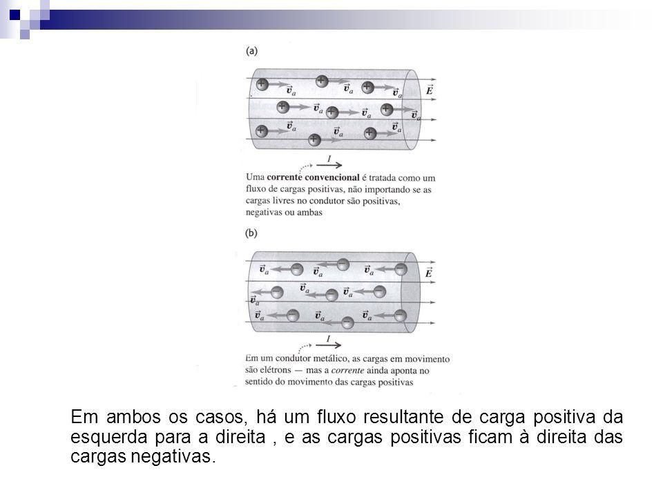 Em ambos os casos, há um fluxo resultante de carga positiva da esquerda para a direita, e as cargas positivas ficam à direita das cargas negativas.