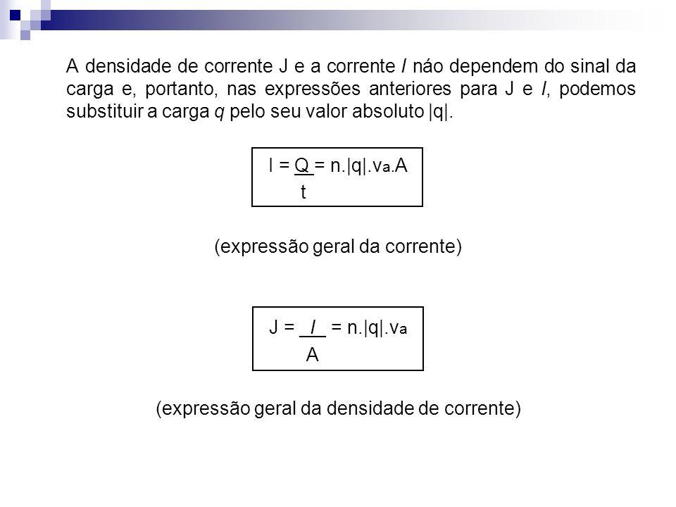 A densidade de corrente J e a corrente I náo dependem do sinal da carga e, portanto, nas expressões anteriores para J e I, podemos substituir a carga