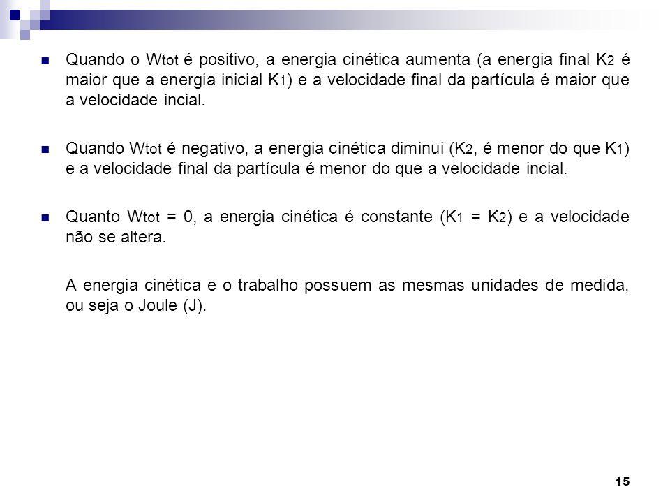 15 Quando o W tot é positivo, a energia cinética aumenta (a energia final K 2 é maior que a energia inicial K 1 ) e a velocidade final da partícula é