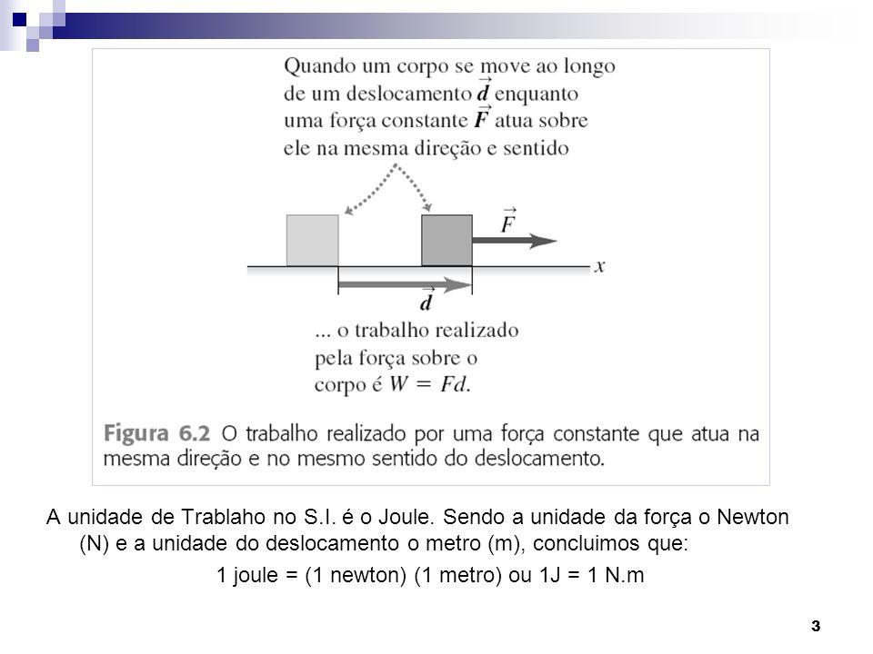 3 A unidade de Trablaho no S.I. é o Joule. Sendo a unidade da força o Newton (N) e a unidade do deslocamento o metro (m), concluimos que: 1 joule = (1