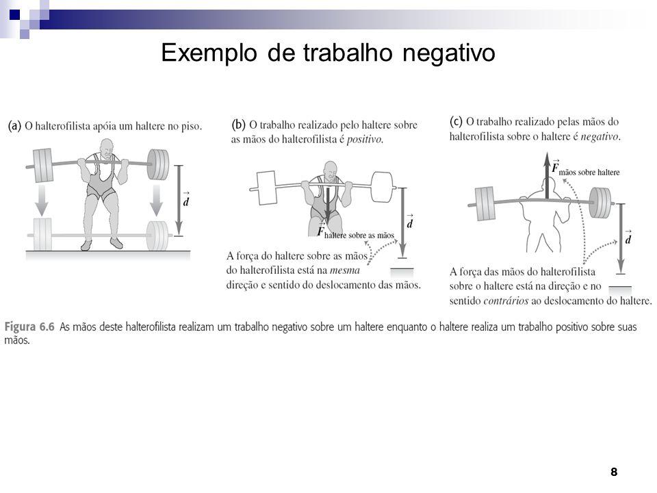 8 Exemplo de trabalho negativo