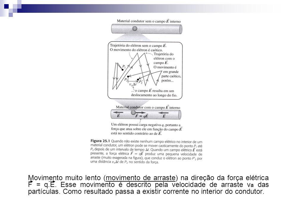 Velocidade do movimento caótico dos elétrons é da ordem de 10 6 m/s.