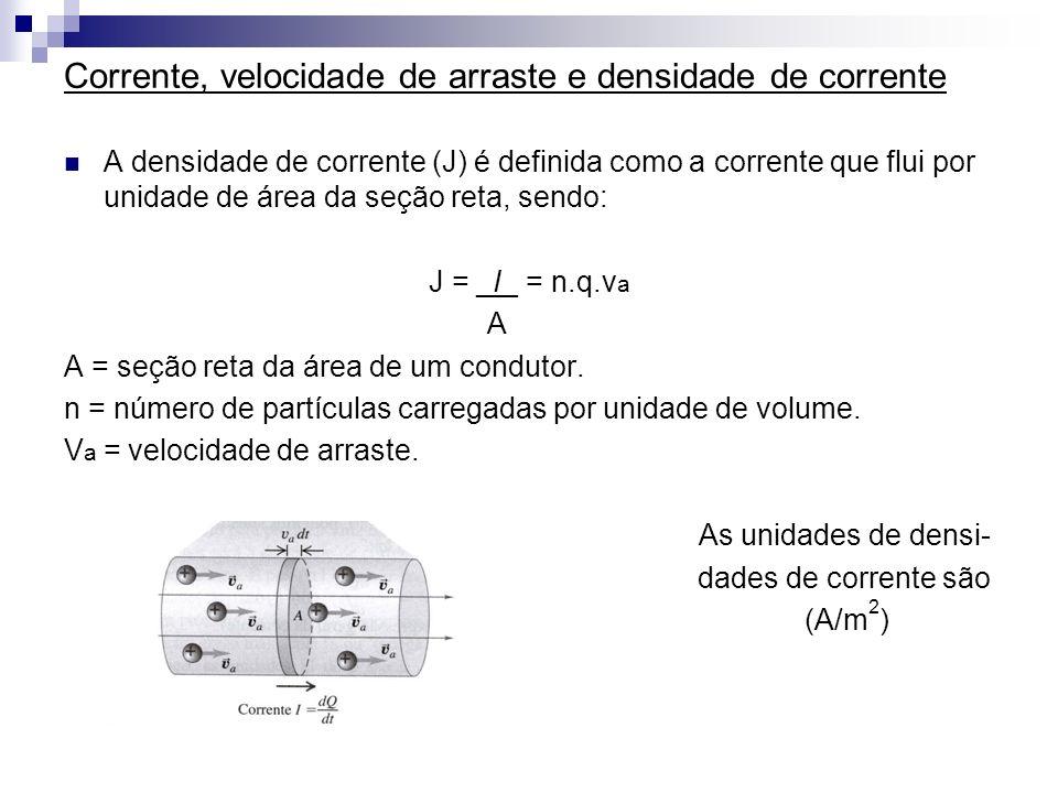 A densidade de corrente J e a corrente I não dependem do sinal da carga e, portanto, nas expressões anteriores para J e I, podemos substituir a carga q pelo seu valor absoluto |q|.