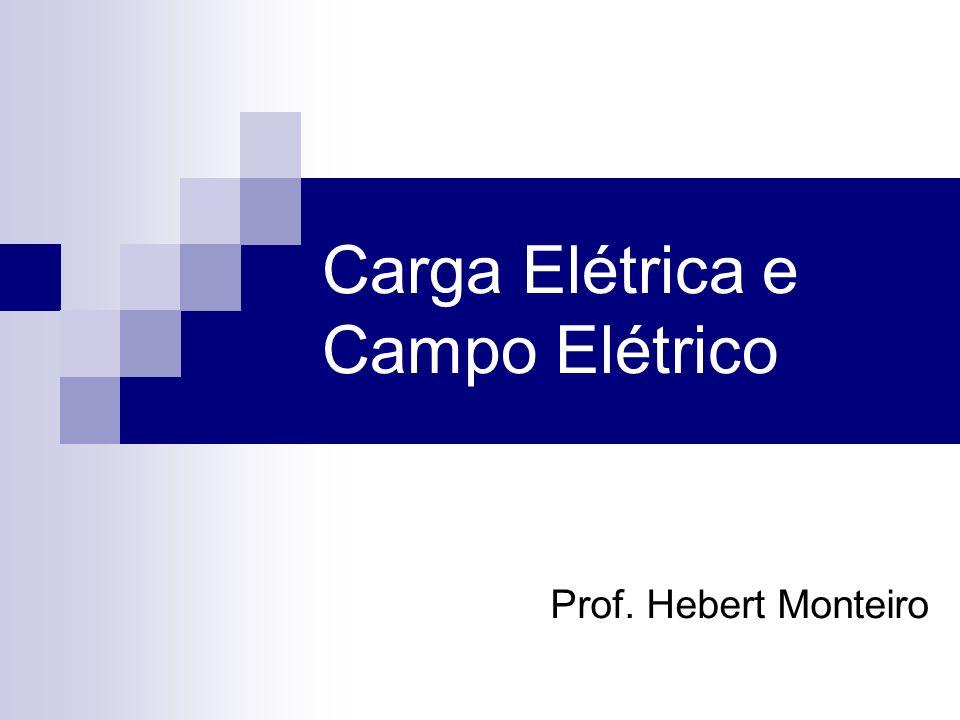 Lei de Coulomb O módulo da força elétrica entre duas cargas puntiformes é diretamente proporcional ao produto das cargas e inversamente proporcional ao quadrado da distância entre elas.