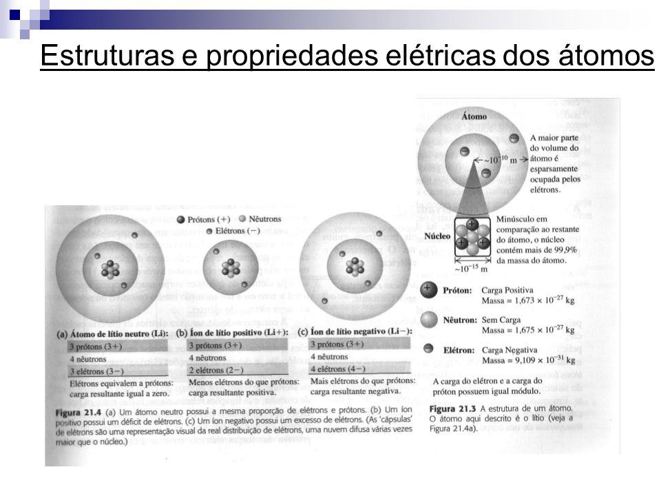 Partículas elementares do átomo: Prótons – Carga Positiva – M = 1,673 x 10 -27 Kg Nêutrons – Sem Carga – M = 1,673 x 10 -27 Kg Elétrons – Carga Negativa – M = 9,109 x 10 -31 Kg Nº Prótons = Nº Elétrons Átomo eletricamente Neutro Nº Prótons > Nº Elétrons Átomo eletricamente Positivo (íon positivo) Nº Prótons < Nº Elétrons Átomo eletricamente Negativo (íon negativo) A quantidade de prótons existentes no núcleo do átomo determinam o seu número atômico, chamado de Z Os elétrons se mantén na eletrosfera do átomo pela força de atração entre o núcleo positivo e a eletrosfera negativa.