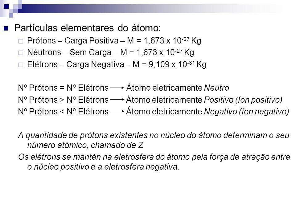Quantização das Cargas A matéria é constituida por átomos que são eletricamente neutros.