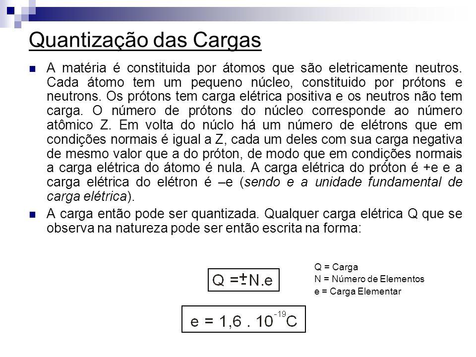 Exercício Pelo simples atrito de dois corpos é possível conseguir, no laboratório, carga de 50 nC.