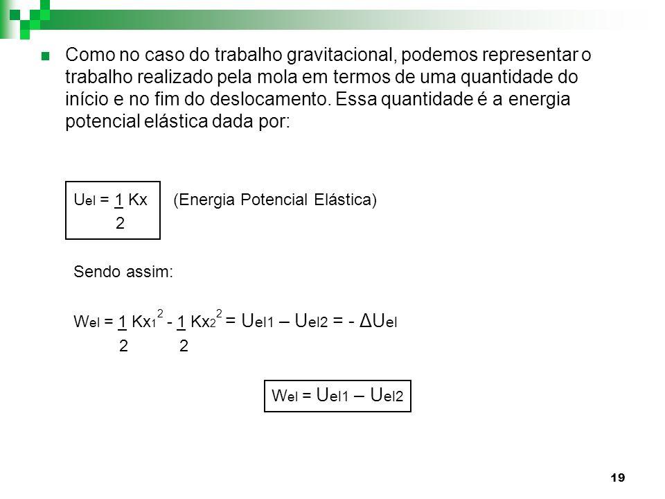 19 Como no caso do trabalho gravitacional, podemos representar o trabalho realizado pela mola em termos de uma quantidade do início e no fim do desloc