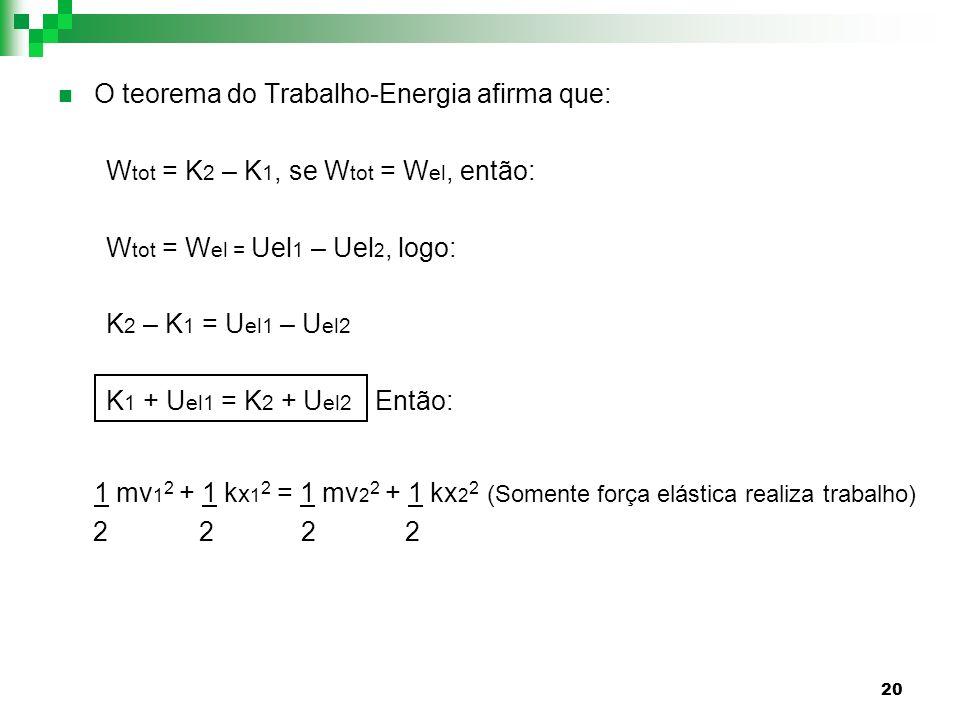 20 O teorema do Trabalho-Energia afirma que: W tot = K 2 – K 1, se W tot = W el, então: W tot = W el = Uel 1 – Uel 2, logo: K 2 – K 1 = U el1 – U el2