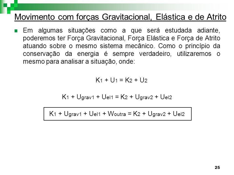 25 Movimento com forças Gravitacional, Elástica e de Atrito Em algumas situações como a que será estudada adiante, poderemos ter Força Gravitacional,