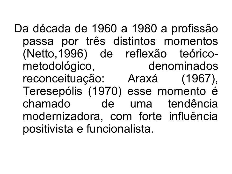 Da década de 1960 a 1980 a profissão passa por três distintos momentos (Netto,1996) de reflexão teórico- metodológico, denominados reconceituação: Ara