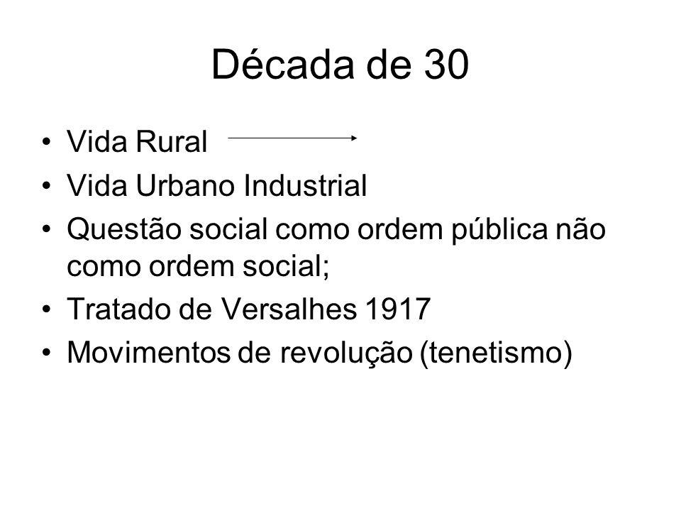 Década de 30 Vida Rural Vida Urbano Industrial Questão social como ordem pública não como ordem social; Tratado de Versalhes 1917 Movimentos de revolu