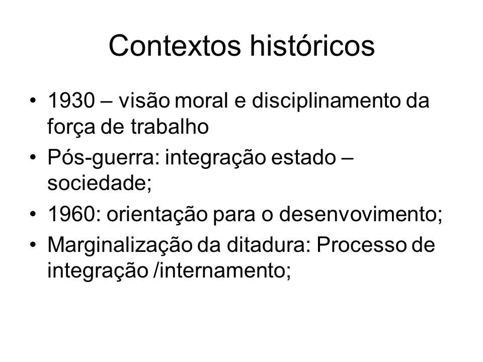 Contextos históricos 1930 – visão moral e disciplinamento da força de trabalho Pós-guerra: integração estado – sociedade; 1960: orientação para o dese