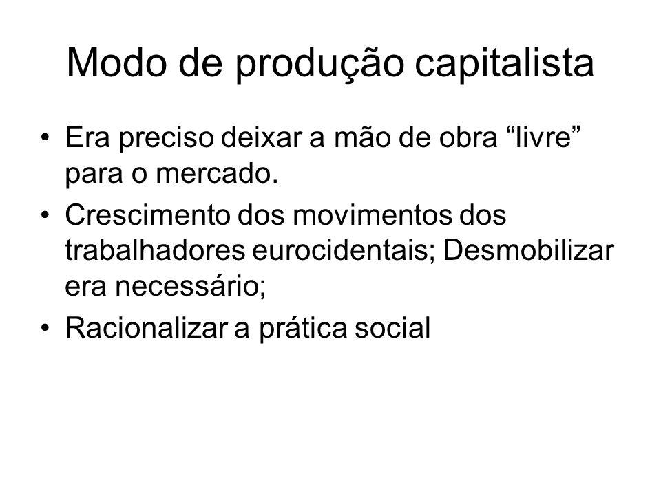 Modo de produção capitalista Era preciso deixar a mão de obra livre para o mercado. Crescimento dos movimentos dos trabalhadores eurocidentais; Desmob