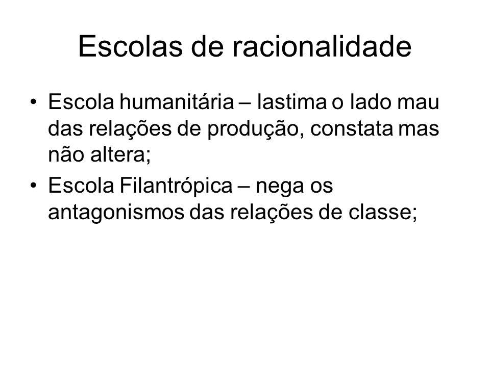 Escolas de racionalidade Escola humanitária – lastima o lado mau das relações de produção, constata mas não altera; Escola Filantrópica – nega os anta