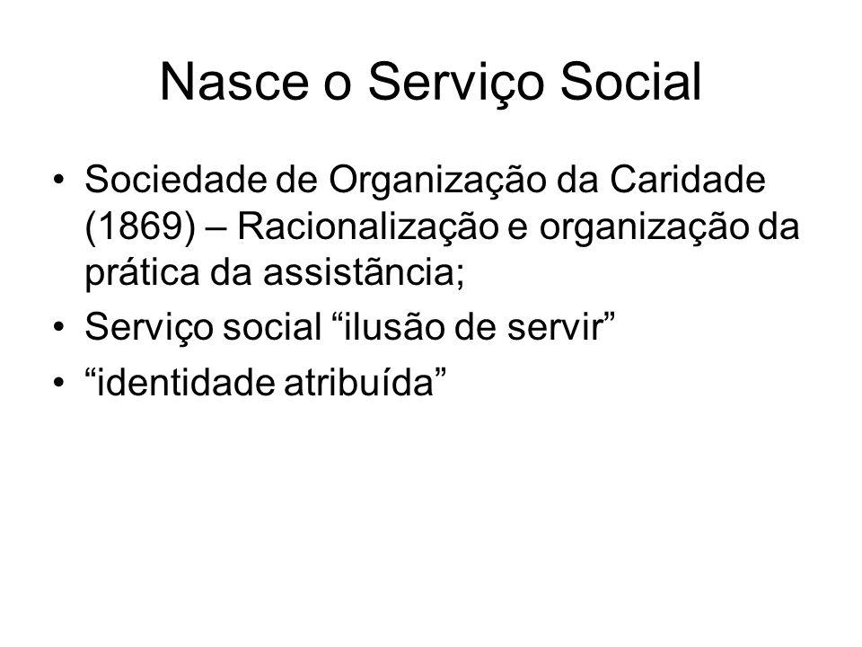 Nasce o Serviço Social Sociedade de Organização da Caridade (1869) – Racionalização e organização da prática da assistãncia; Serviço social ilusão de