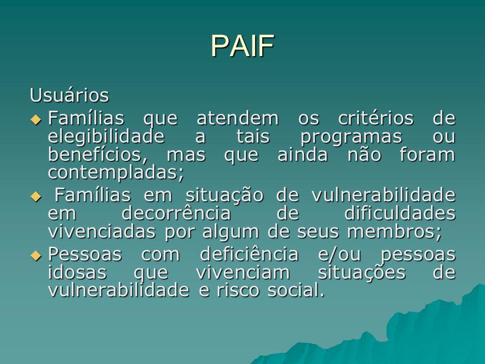 PAIF Usuários Famílias que atendem os critérios de elegibilidade a tais programas ou benefícios, mas que ainda não foram contempladas; Famílias que at