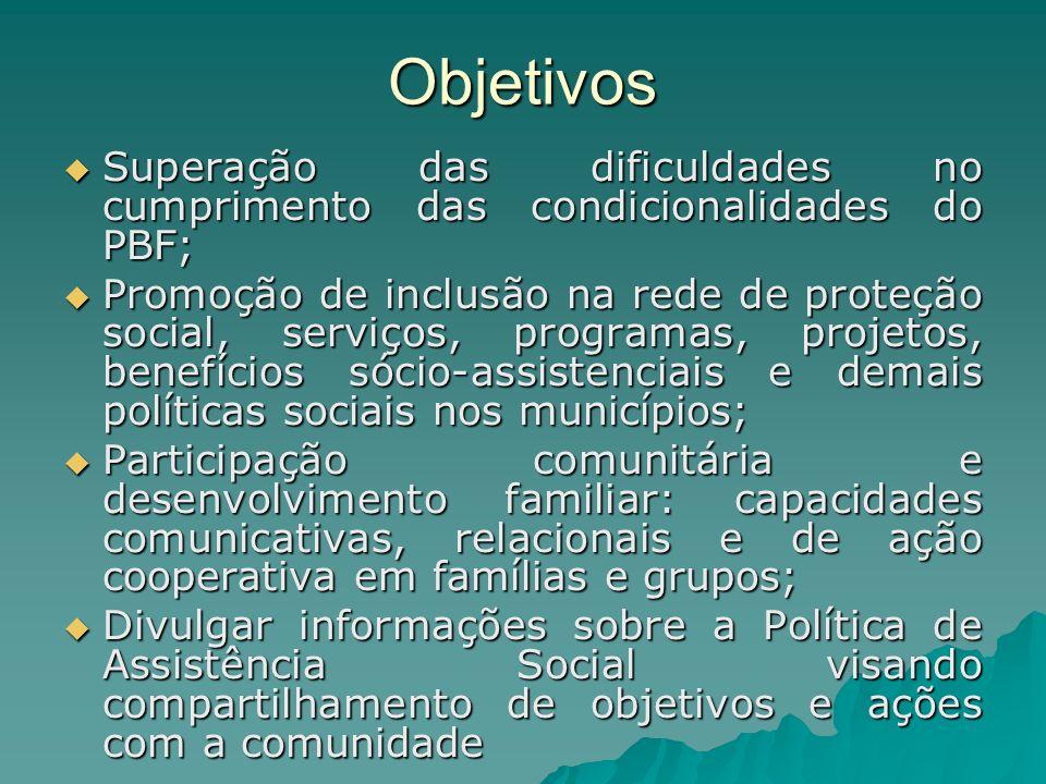 Objetivos Superação das dificuldades no cumprimento das condicionalidades do PBF; Superação das dificuldades no cumprimento das condicionalidades do P