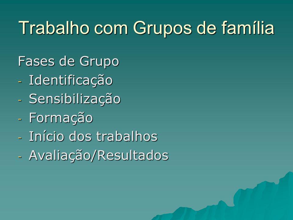Trabalho com Grupos de família Fases de Grupo - Identificação - Sensibilização - Formação - Início dos trabalhos - Avaliação/Resultados