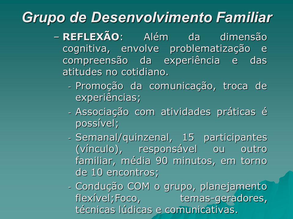 Grupo de Desenvolvimento Familiar –REFLEXÃO: Além da dimensão cognitiva, envolve problematização e compreensão da experiência e das atitudes no cotidi