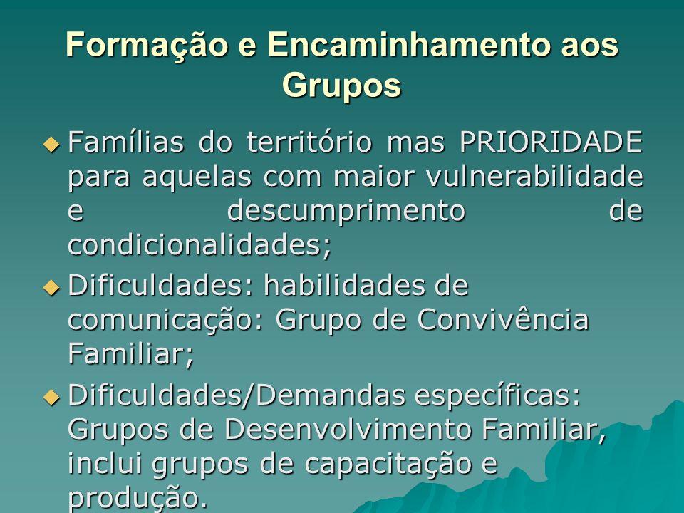 Formação e Encaminhamento aos Grupos Famílias do território mas PRIORIDADE para aquelas com maior vulnerabilidade e descumprimento de condicionalidade