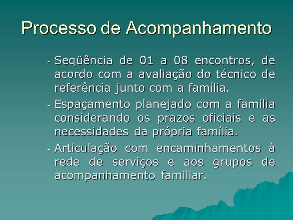 Processo de Acompanhamento - Seqüência de 01 a 08 encontros, de acordo com a avaliação do técnico de referência junto com a família. - Espaçamento pla