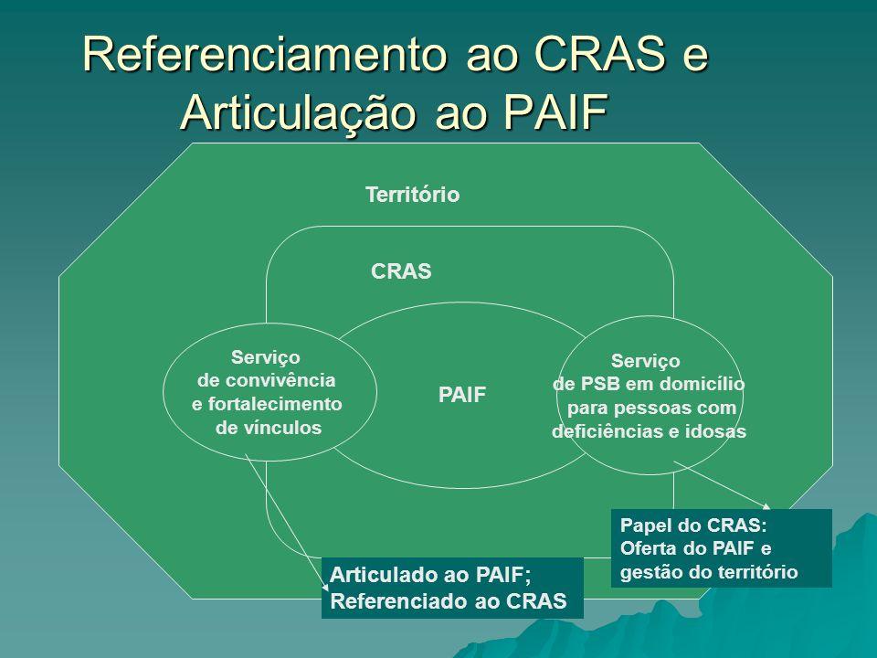 Referenciamento ao CRAS e Articulação ao PAIF CRAS PAIF Serviço de convivência e fortalecimento de vínculos Serviço de PSB em domicílio para pessoas c