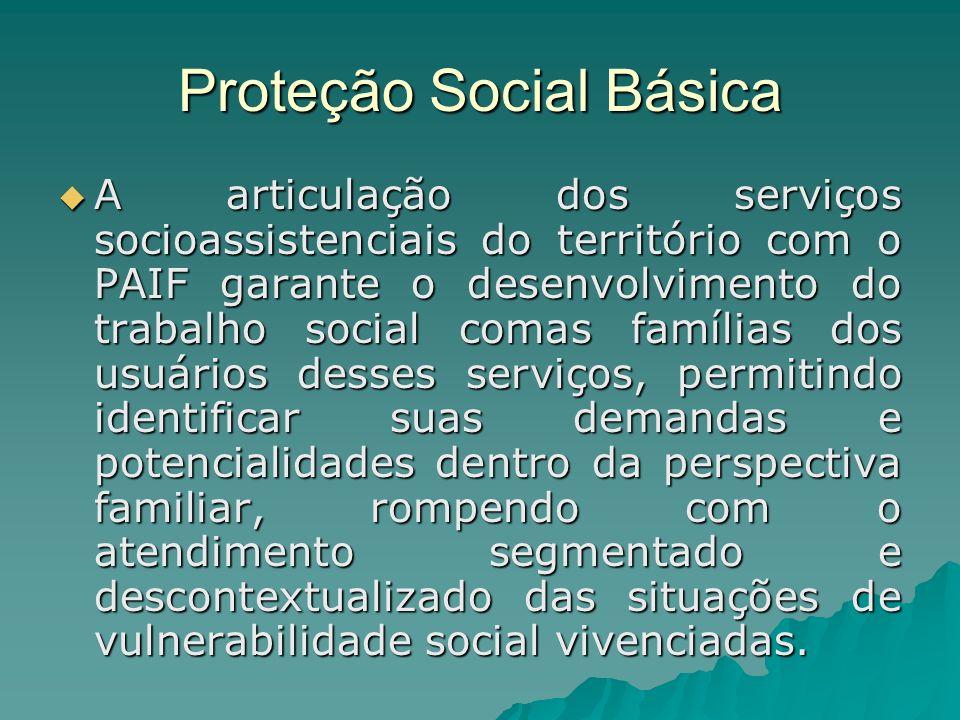 Proteção Social Básica A articulação dos serviços socioassistenciais do território com o PAIF garante o desenvolvimento do trabalho social comas famíl