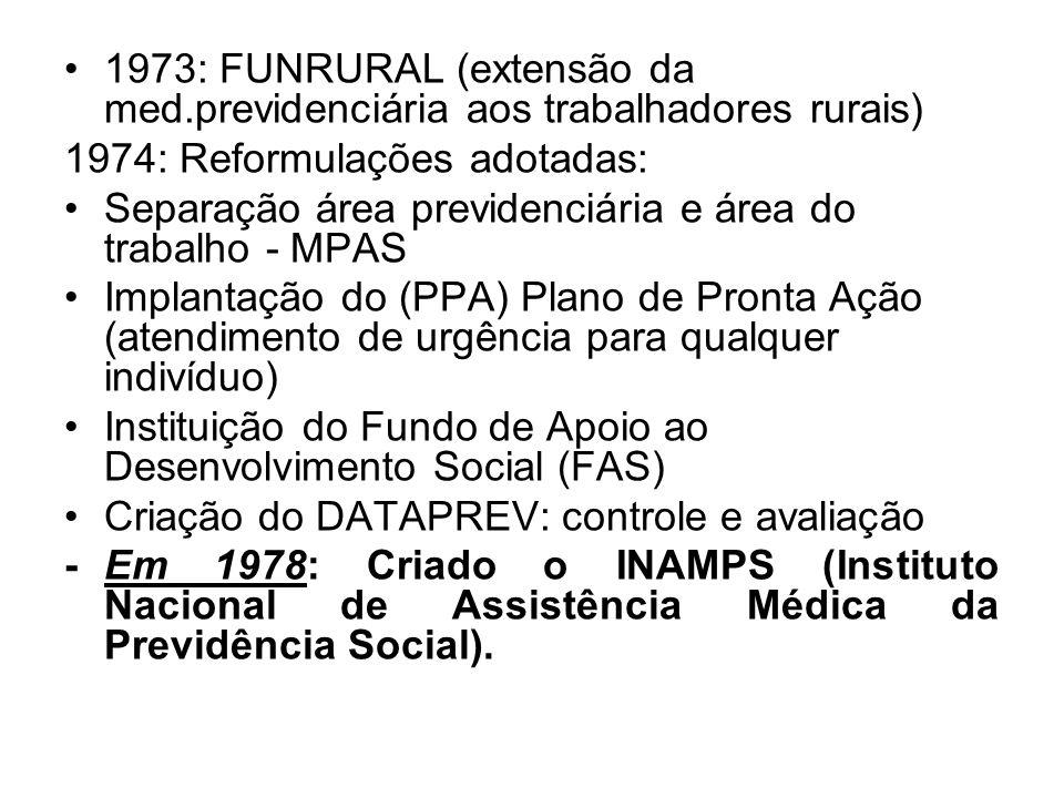 1973: FUNRURAL (extensão da med.previdenciária aos trabalhadores rurais) 1974: Reformulações adotadas: Separação área previdenciária e área do trabalh