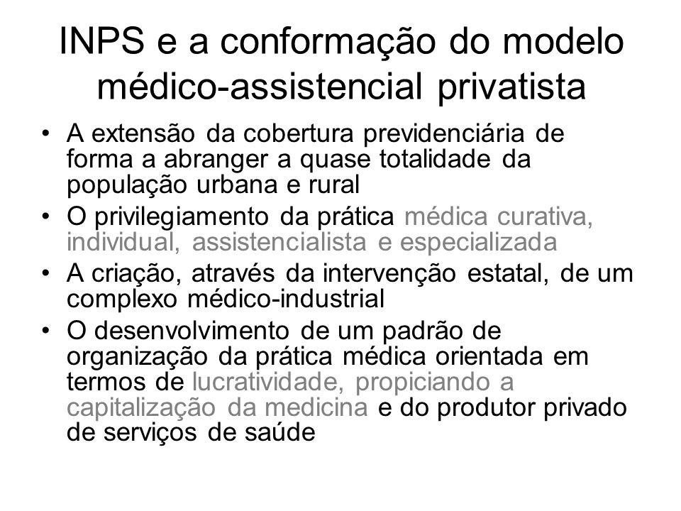 INPS e a conformação do modelo médico-assistencial privatista A extensão da cobertura previdenciária de forma a abranger a quase totalidade da populaç