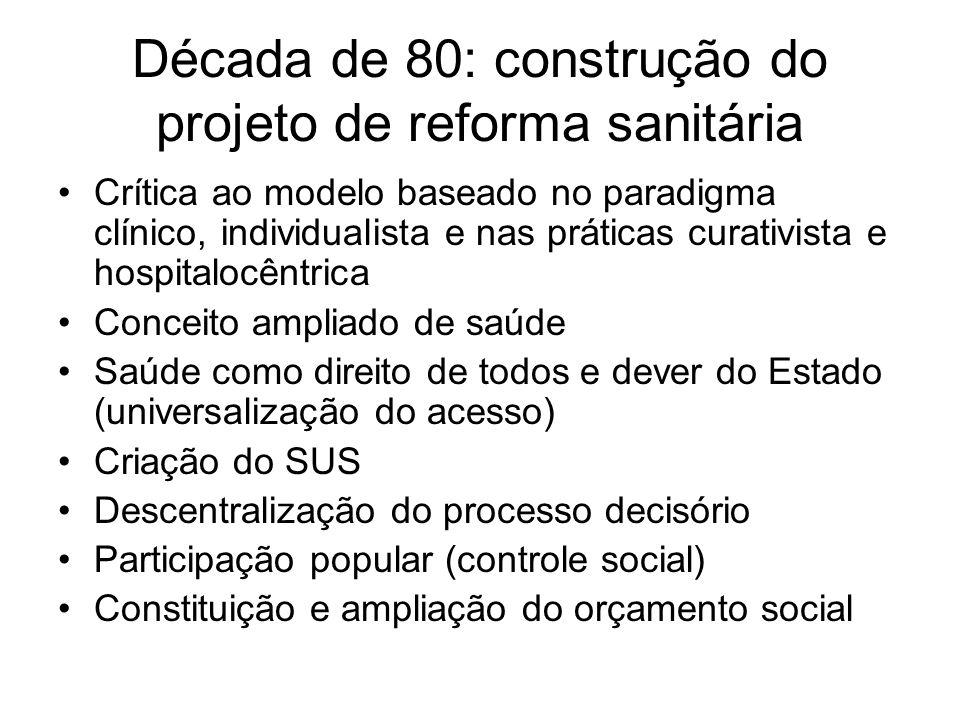 Década de 80: construção do projeto de reforma sanitária Crítica ao modelo baseado no paradigma clínico, individualista e nas práticas curativista e h