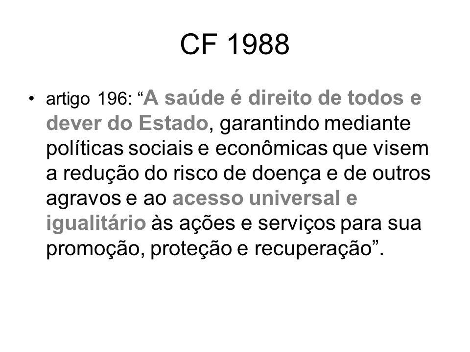 CF 1988 artigo 196: A saúde é direito de todos e dever do Estado, garantindo mediante políticas sociais e econômicas que visem a redução do risco de d