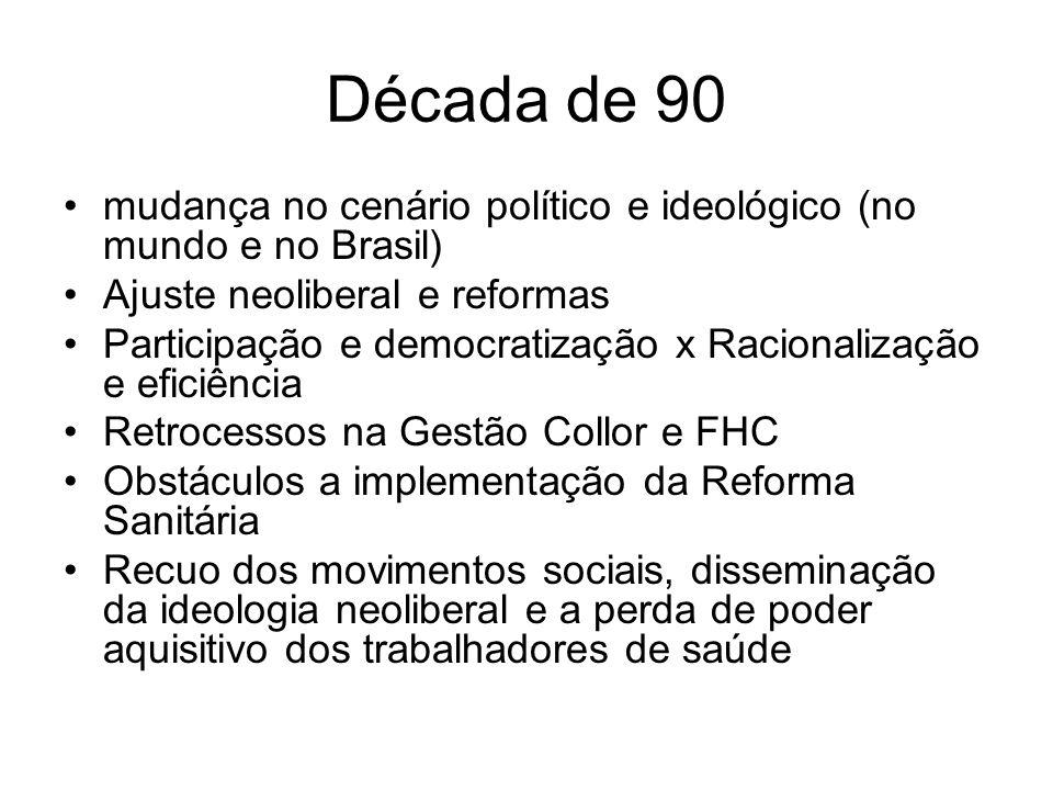 Década de 90 mudança no cenário político e ideológico (no mundo e no Brasil) Ajuste neoliberal e reformas Participação e democratização x Racionalizaç
