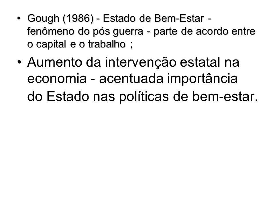 Gough (1986) - Estado de Bem-Estar - fenômeno do pós guerra - parte de acordo entre o capital e o trabalho ;Gough (1986) - Estado de Bem-Estar - fenôm