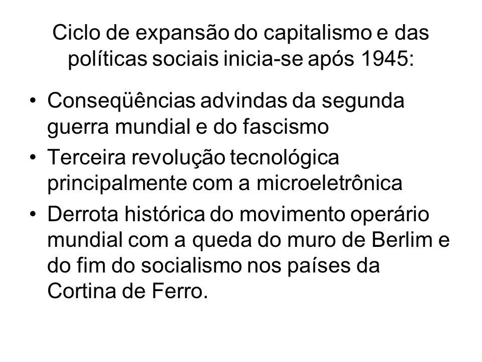 Ciclo de expansão do capitalismo e das políticas sociais inicia-se após 1945: Conseqüências advindas da segunda guerra mundial e do fascismo Terceira