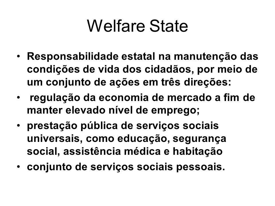 Welfare State Responsabilidade estatal na manutenção das condições de vida dos cidadãos, por meio de um conjunto de ações em três direções: regulação