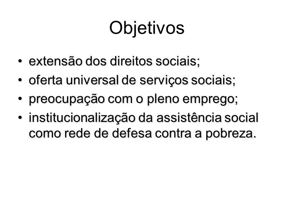 Objetivos extensão dos direitos sociais;extensão dos direitos sociais; oferta universal de serviços sociais;oferta universal de serviços sociais; preo