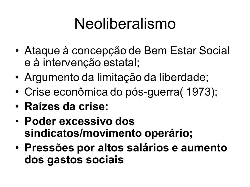 Neoliberalismo Ataque à concepção de Bem Estar Social e à intervenção estatal; Argumento da limitação da liberdade; Crise econômica do pós-guerra( 197