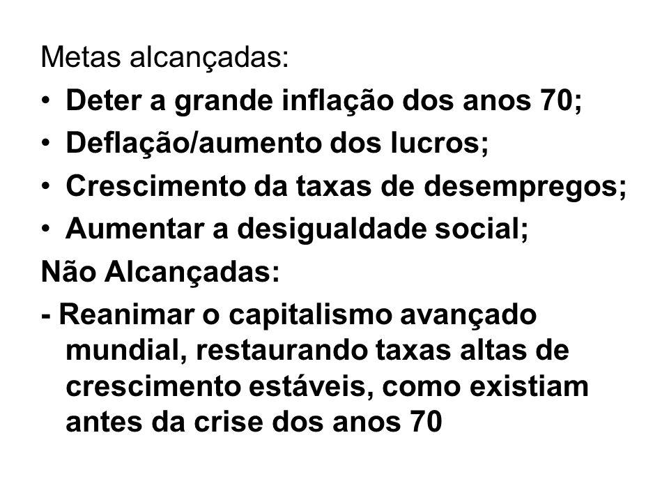 Metas alcançadas: Deter a grande inflação dos anos 70; Deflação/aumento dos lucros; Crescimento da taxas de desempregos; Aumentar a desigualdade socia