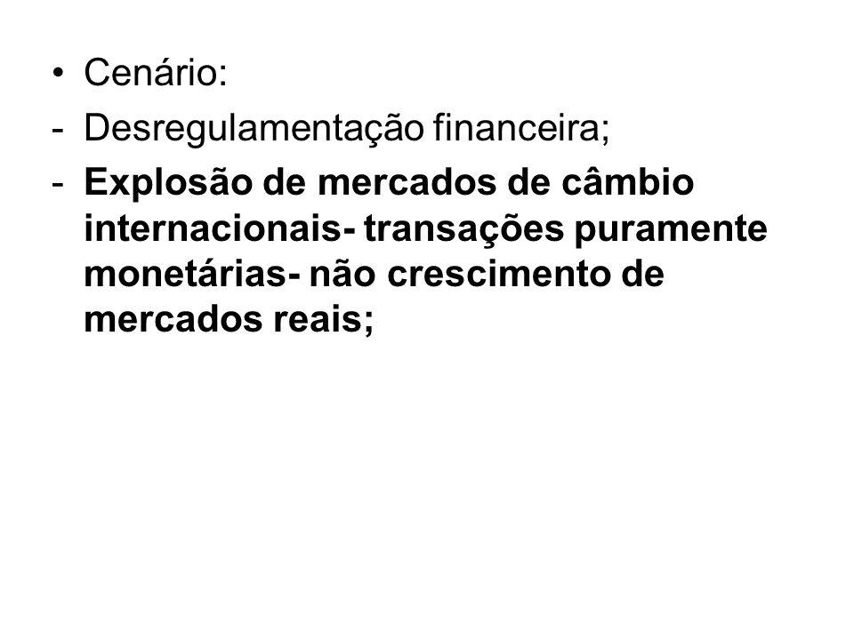 Cenário: -Desregulamentação financeira; -Explosão de mercados de câmbio internacionais- transações puramente monetárias- não crescimento de mercados r