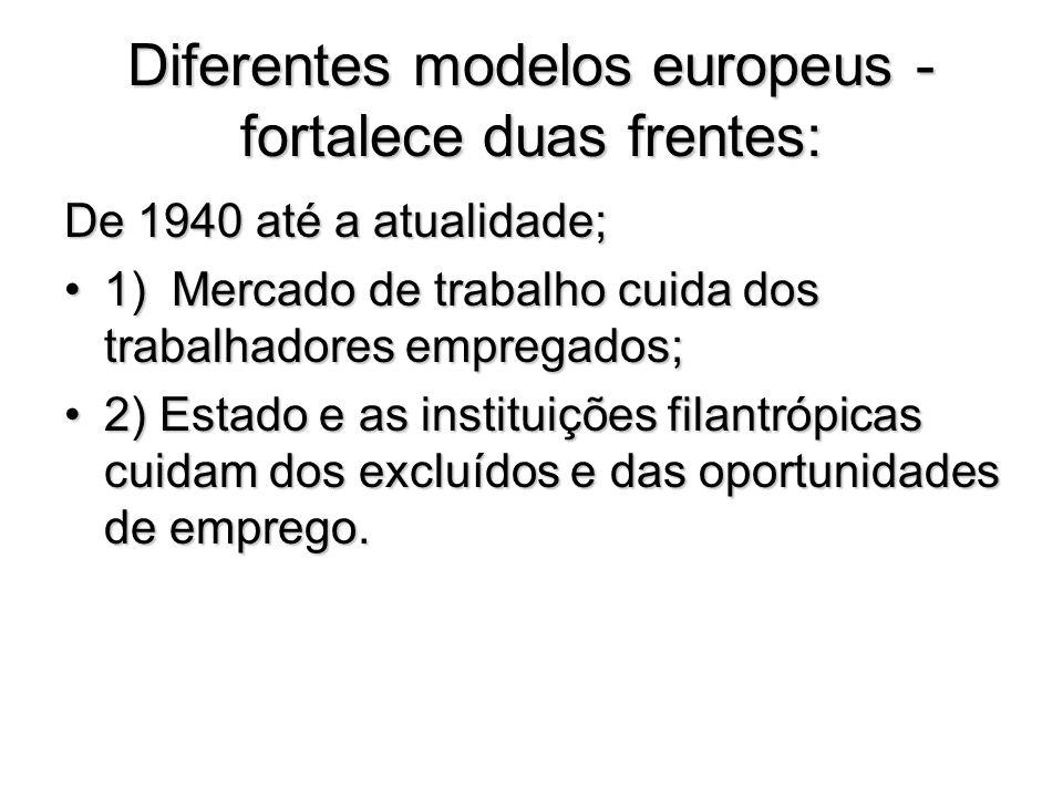 Diferentes modelos europeus - fortalece duas frentes: De 1940 até a atualidade; 1) Mercado de trabalho cuida dos trabalhadores empregados;1) Mercado d