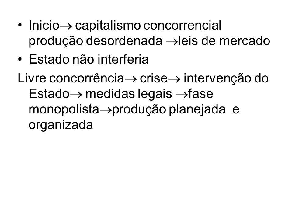 Inicio capitalismo concorrencial produção desordenada leis de mercado Estado não interferia Livre concorrência crise intervenção do Estado medidas leg
