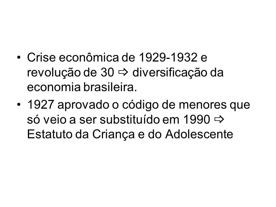 Crise econômica de 1929-1932 e revolução de 30 diversificação da economia brasileira. 1927 aprovado o código de menores que só veio a ser substituído